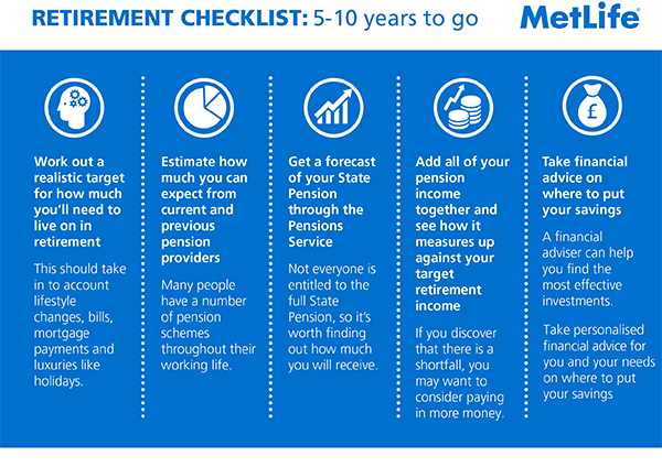 retirement-checklist